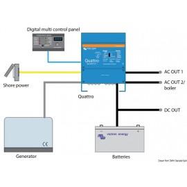Système combiné VICTRON Quattro -24/5000/120 - Chargeur de batterie + Inverseur
